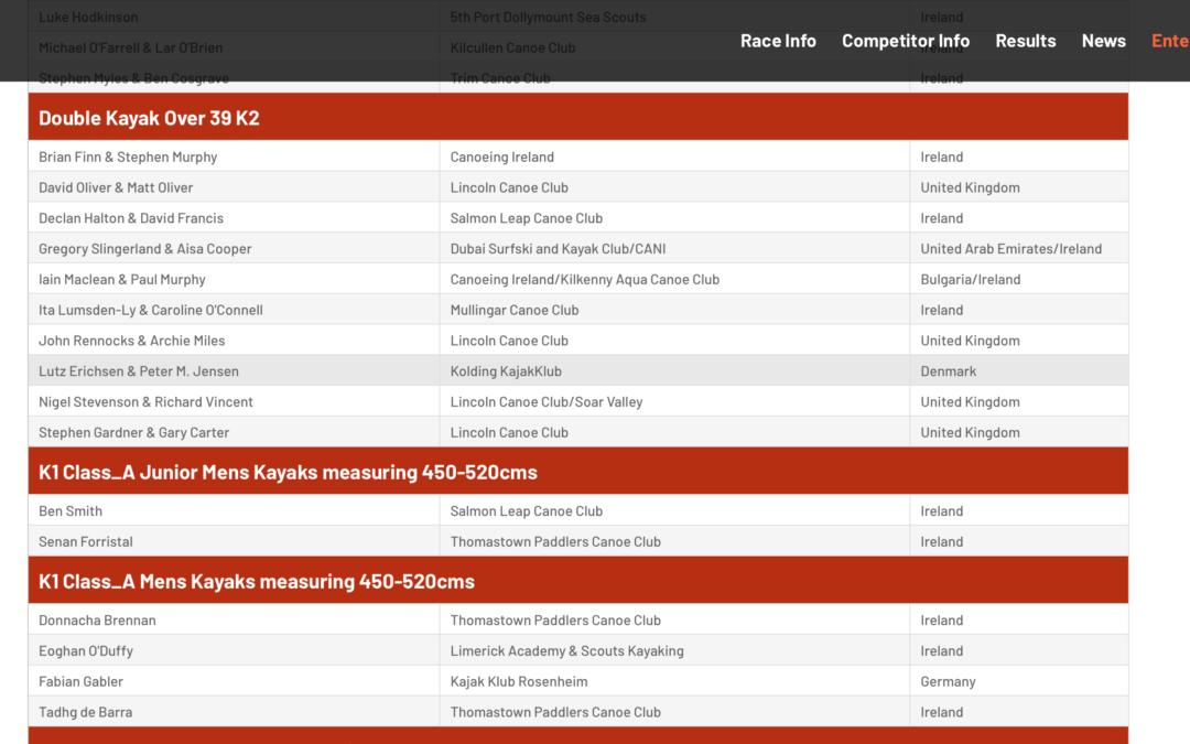 Start List – Updating & Tracking news